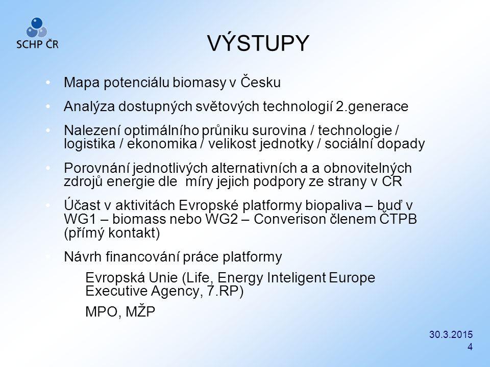 VÝSTUPY Mapa potenciálu biomasy v Česku