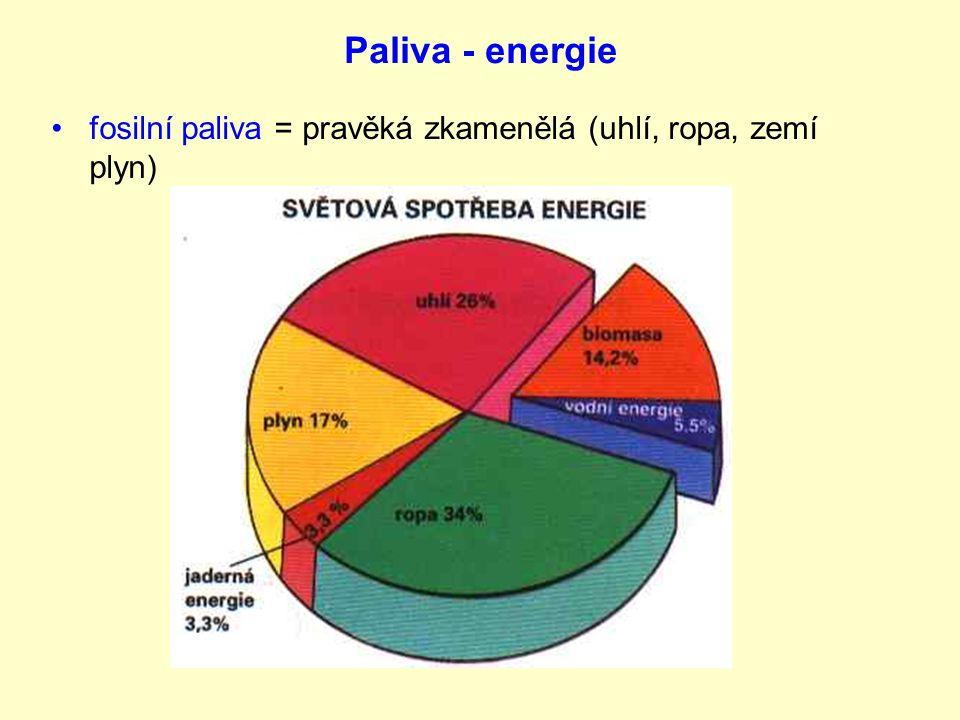 Paliva - energie fosilní paliva = pravěká zkamenělá (uhlí, ropa, zemí plyn)
