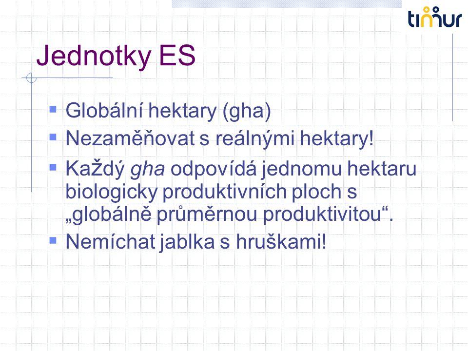 Jednotky ES Globální hektary (gha) Nezaměňovat s reálnými hektary!