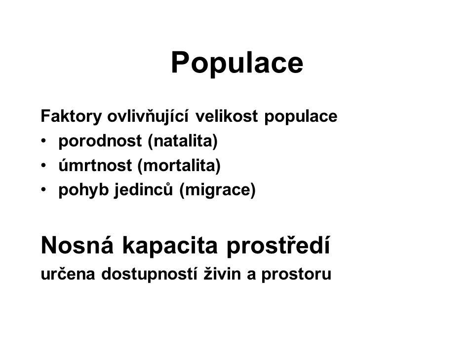 Populace Nosná kapacita prostředí