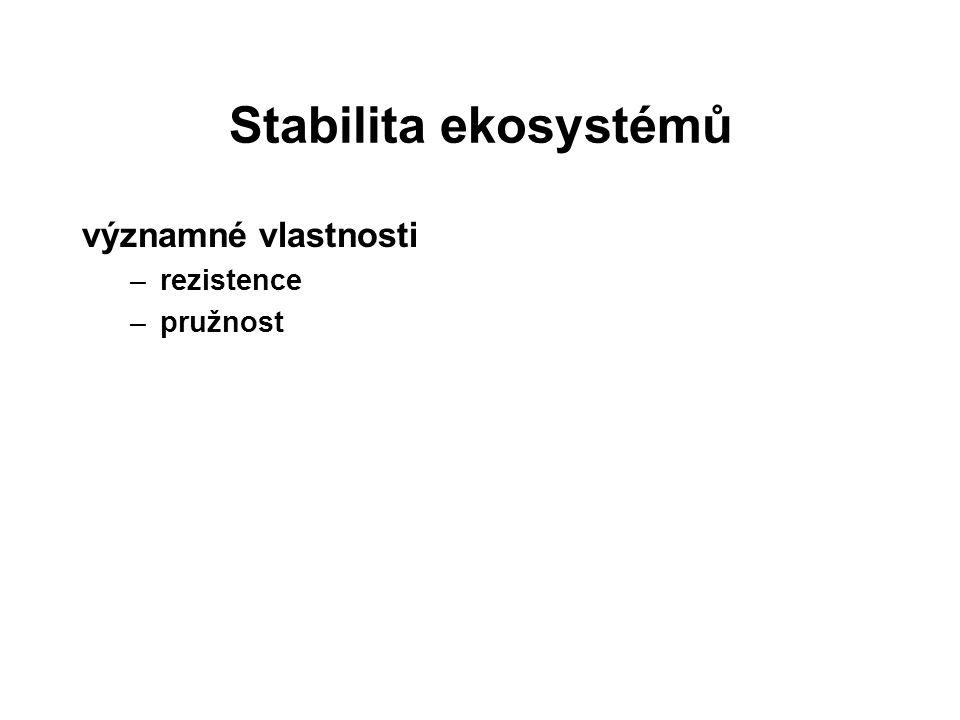 Stabilita ekosystémů významné vlastnosti rezistence pružnost