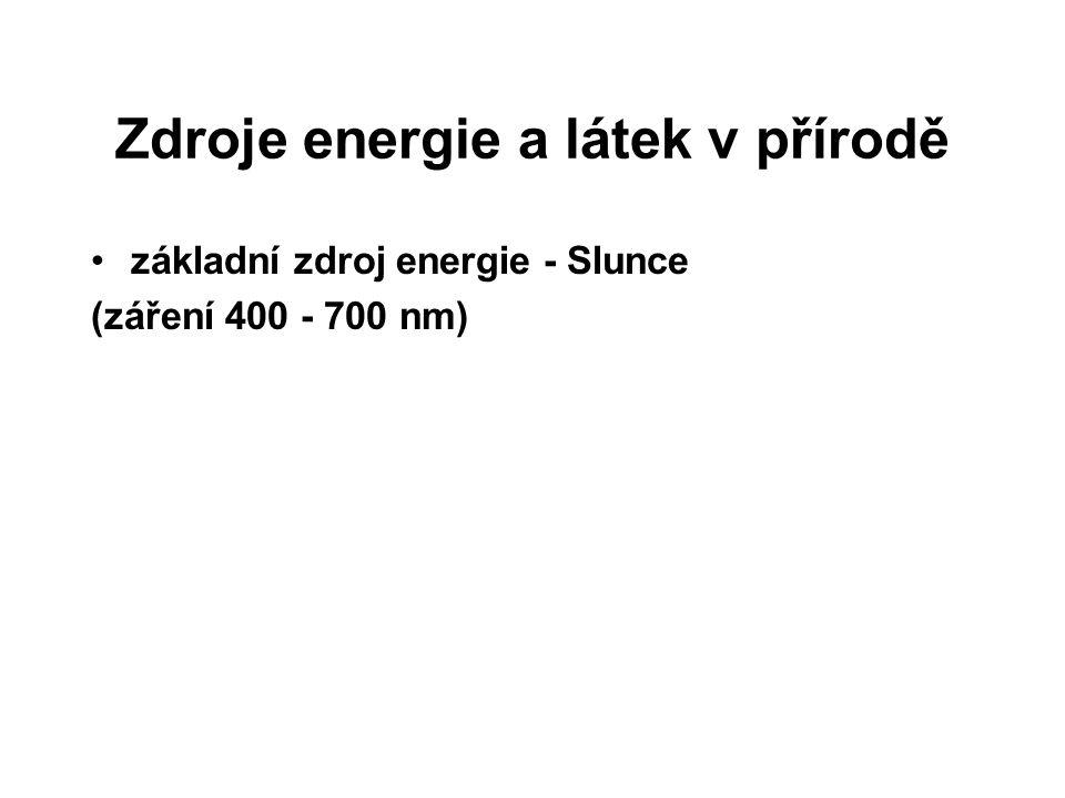Zdroje energie a látek v přírodě