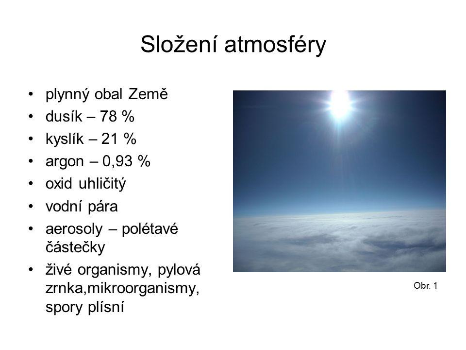 Složení atmosféry plynný obal Země dusík – 78 % kyslík – 21 %