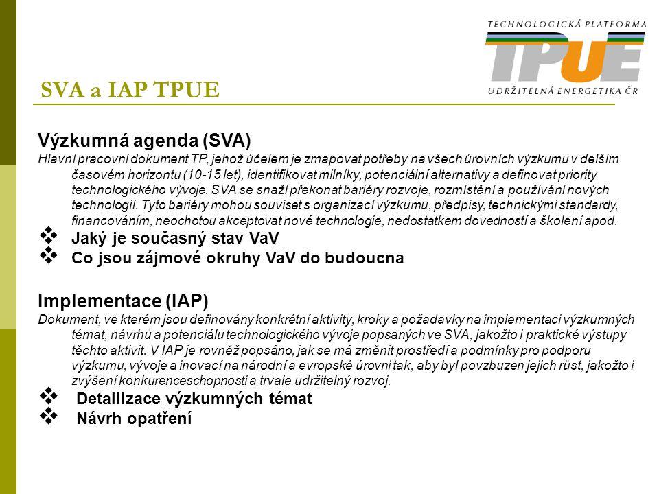 SVA a IAP TPUE Výzkumná agenda (SVA) Implementace (IAP)