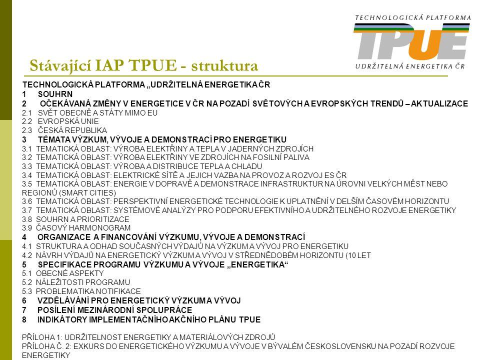 Stávající IAP TPUE - struktura