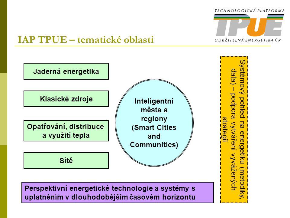 IAP TPUE – tematické oblasti