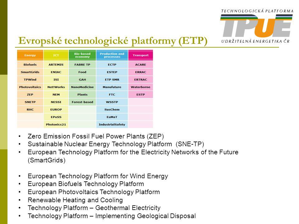 Evropské technologické platformy (ETP)