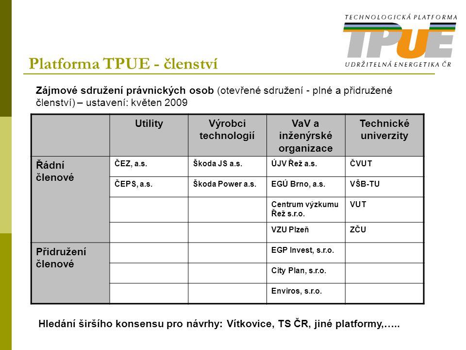 Platforma TPUE - členství