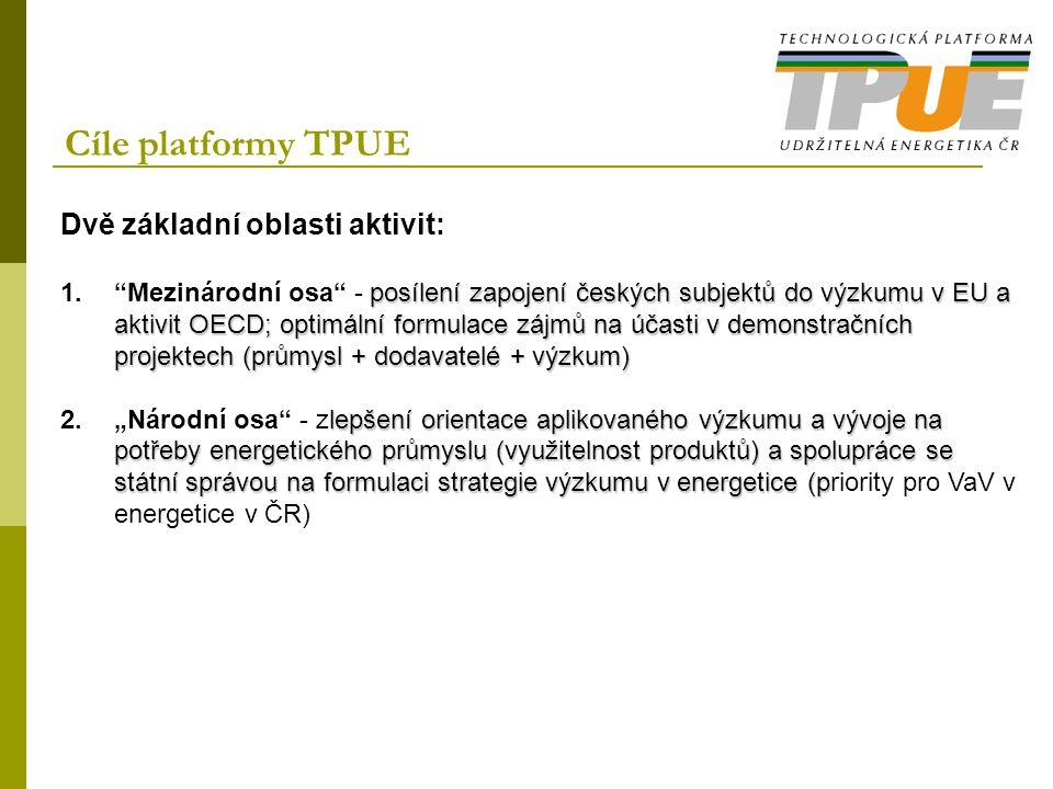 Cíle platformy TPUE Dvě základní oblasti aktivit: