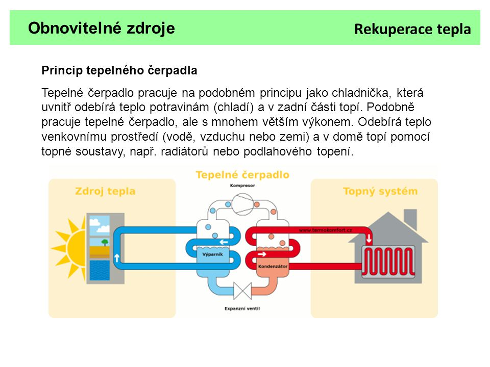 Obnovitelné zdroje Rekuperace tepla Princip tepelného čerpadla