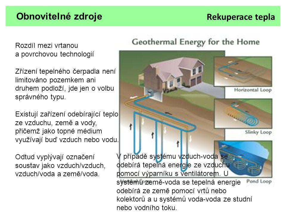 Obnovitelné zdroje Rekuperace tepla