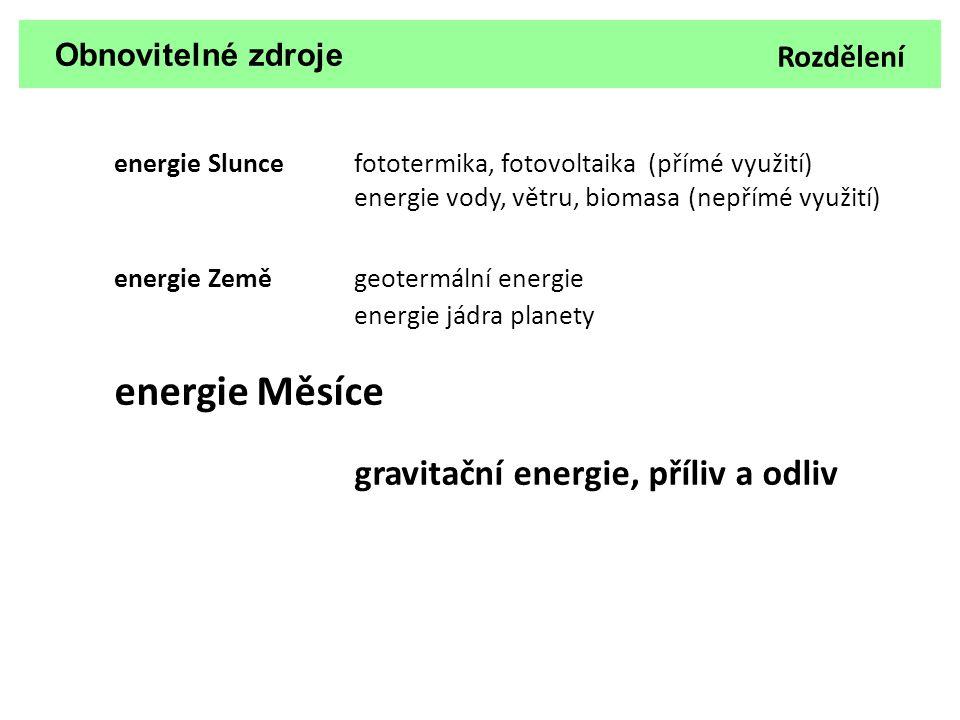 energie Měsíce Obnovitelné zdroje Rozdělení