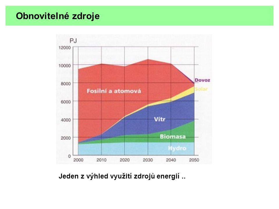 Obnovitelné zdroje Jeden z výhled využití zdrojů energií ..