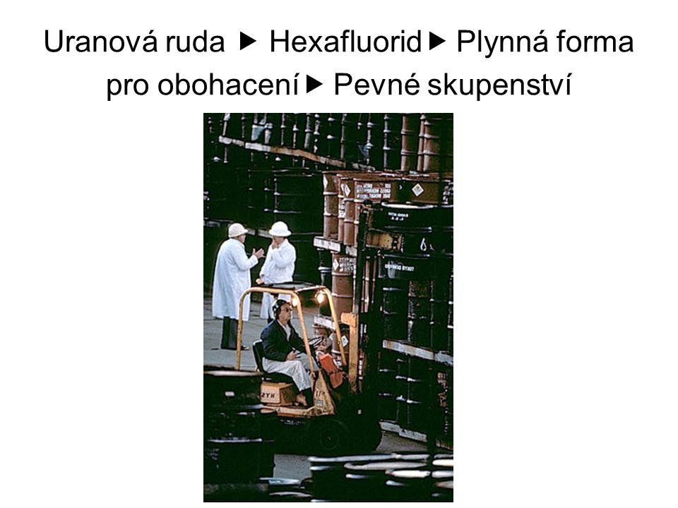 Uranová ruda  Hexafluorid Plynná forma pro obohacení Pevné skupenství