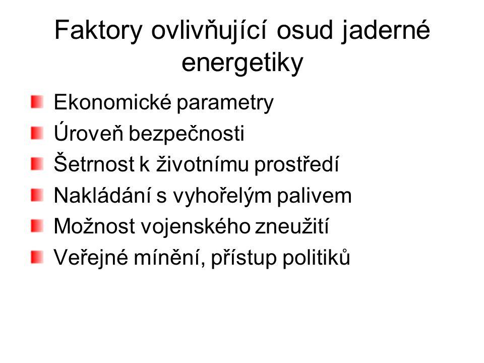 Faktory ovlivňující osud jaderné energetiky