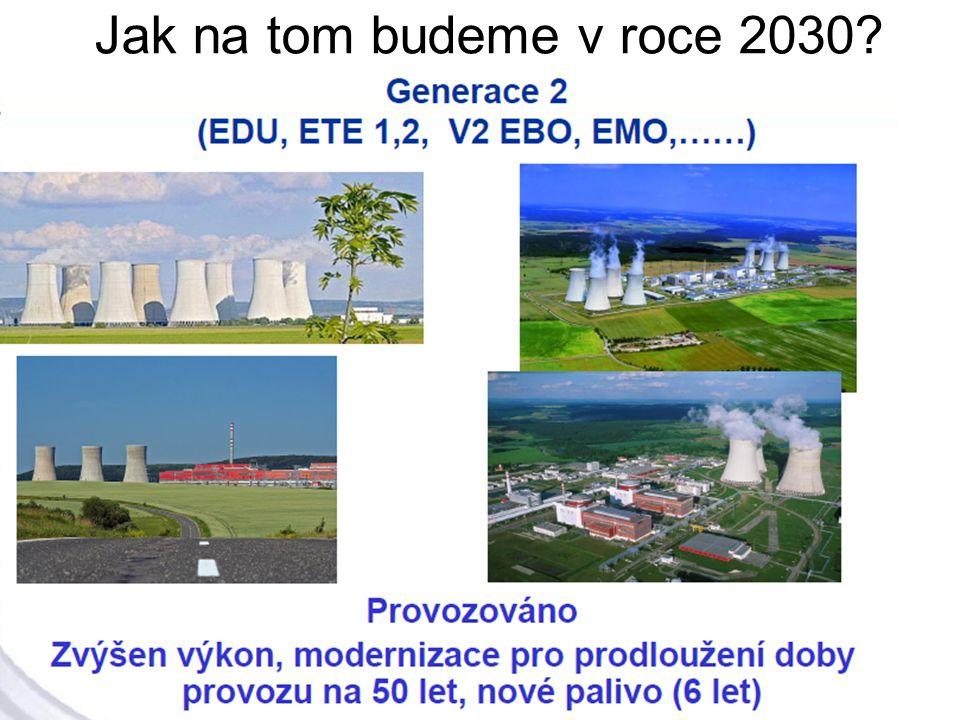 Jak na tom budeme v roce 2030