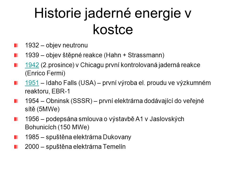 Historie jaderné energie v kostce