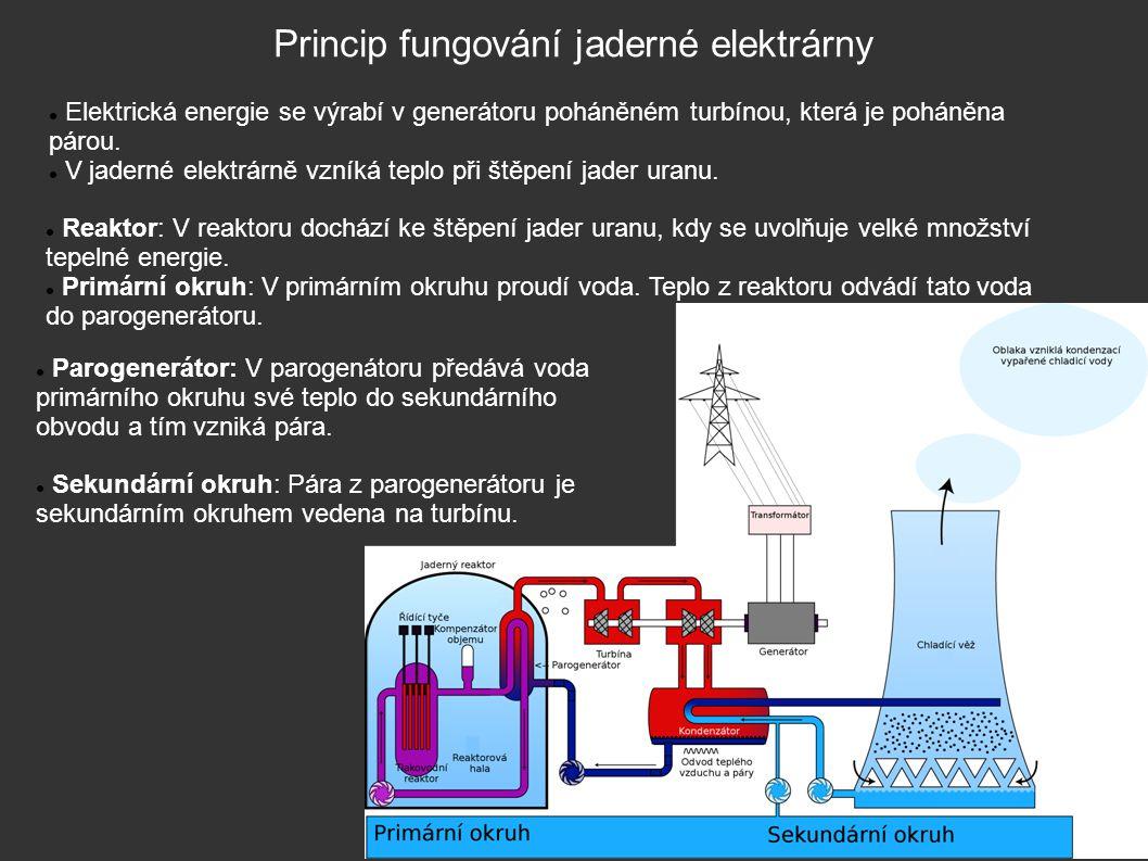 Princip fungování jaderné elektrárny