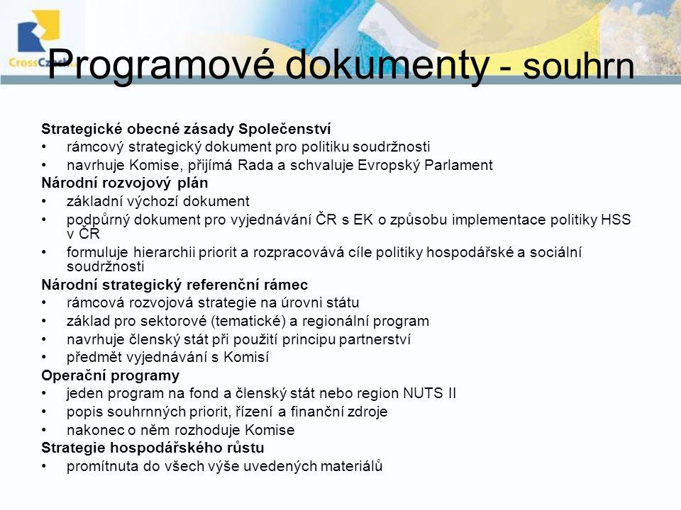 Programové dokumenty - souhrn