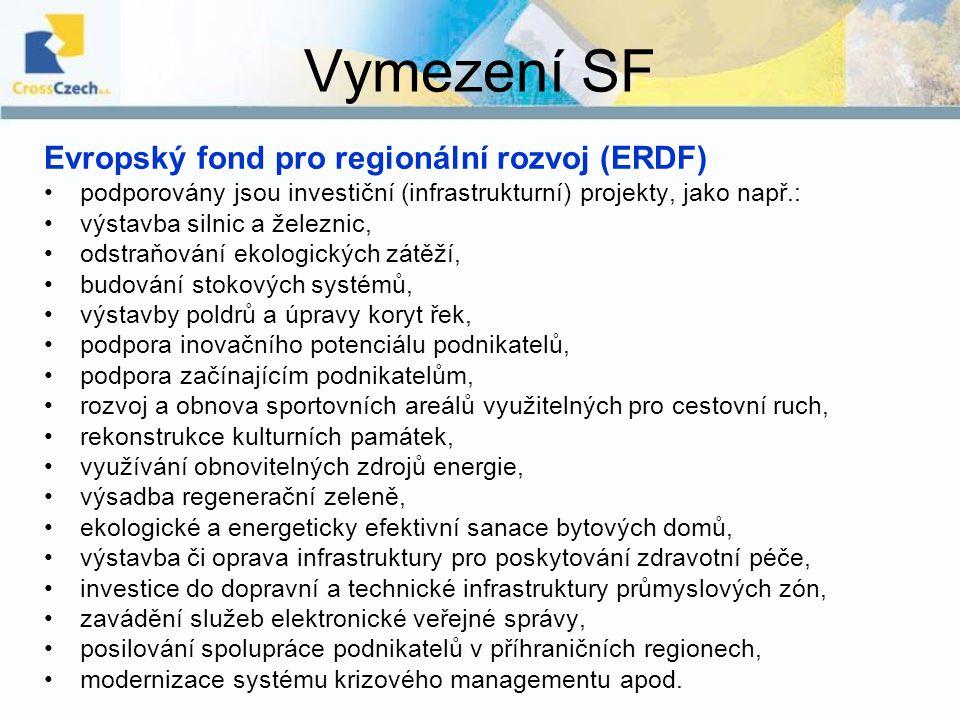 Vymezení SF Evropský fond pro regionální rozvoj (ERDF)