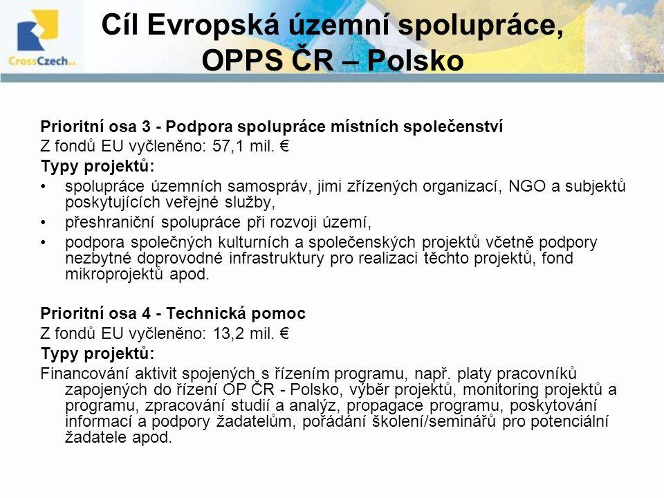 Cíl Evropská územní spolupráce, OPPS ČR – Polsko