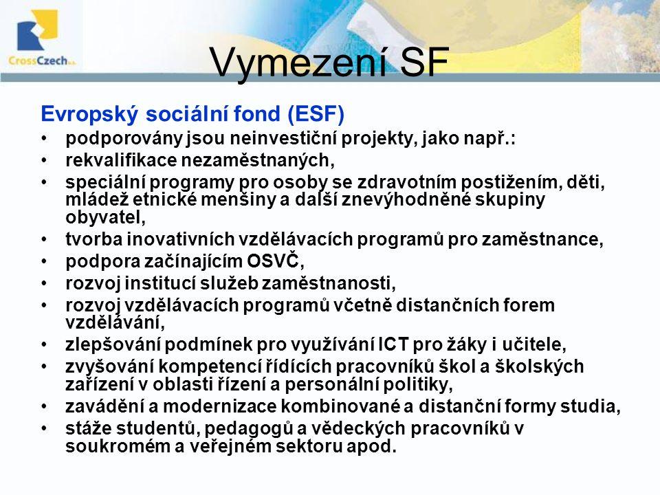 Vymezení SF Evropský sociální fond (ESF)