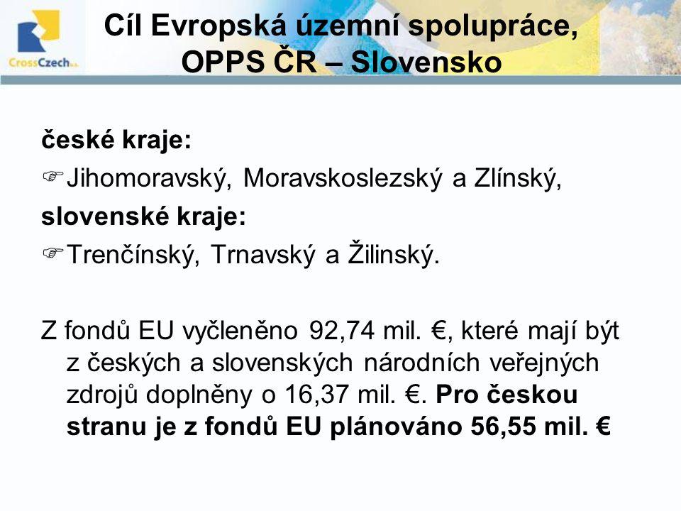 Cíl Evropská územní spolupráce, OPPS ČR – Slovensko
