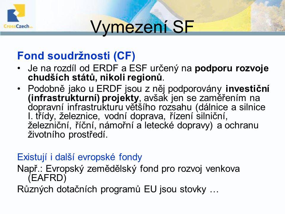 Vymezení SF Fond soudržnosti (CF)