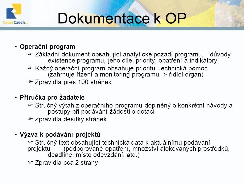 Dokumentace k OP Operační program