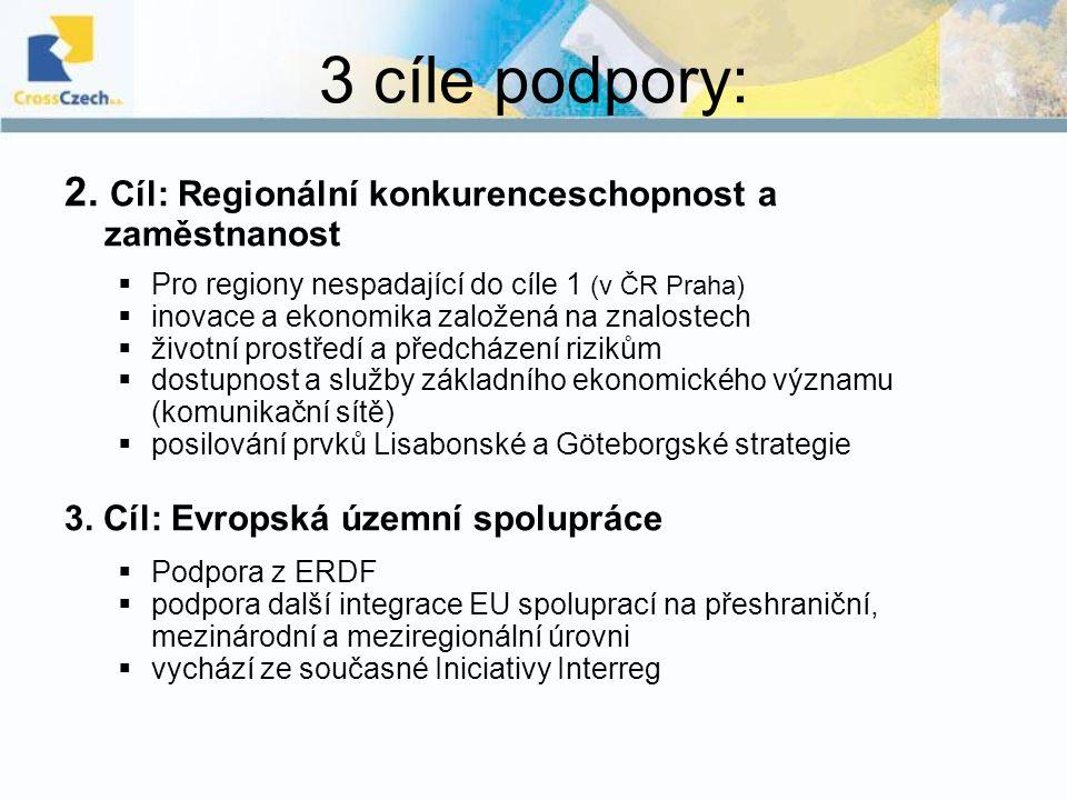 3 cíle podpory: 2. Cíl: Regionální konkurenceschopnost a zaměstnanost