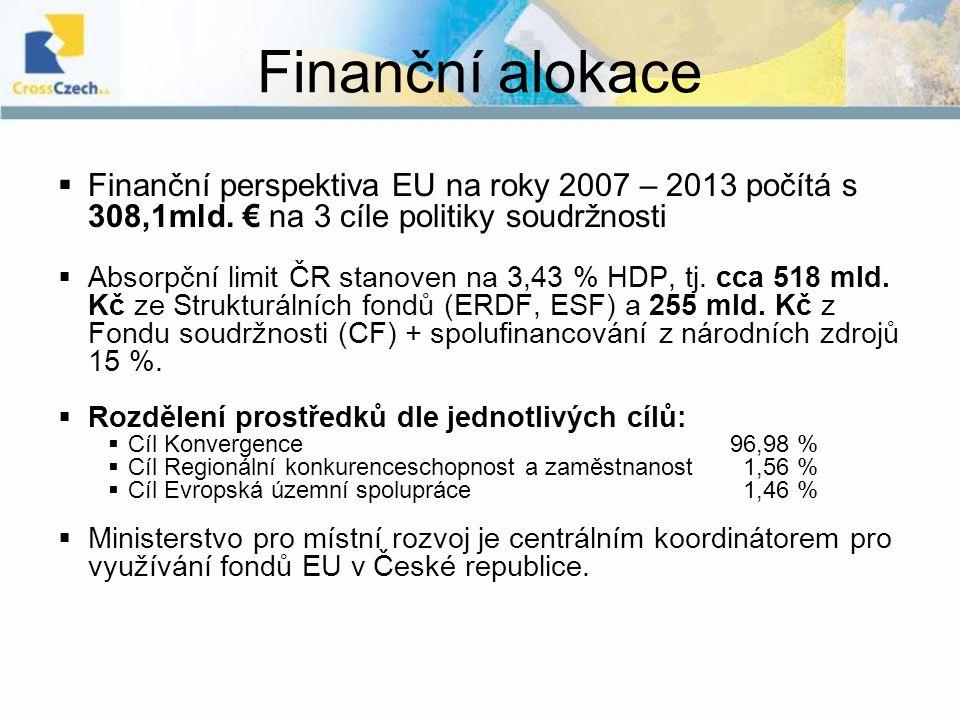 Finanční alokace Finanční perspektiva EU na roky 2007 – 2013 počítá s 308,1mld. € na 3 cíle politiky soudržnosti.
