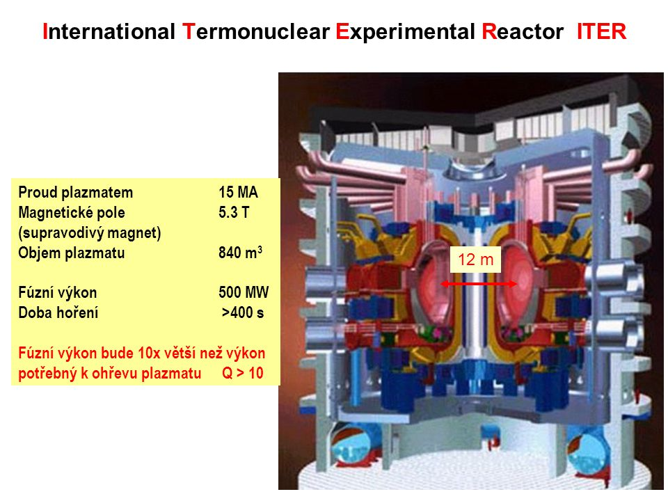 International Termonuclear Experimental Reactor ITER