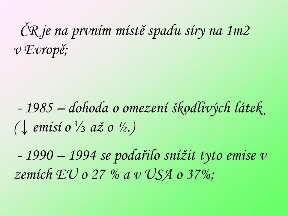 - 1985 – dohoda o omezení škodlivých látek ( ↓ emisí o ⅓ až o ½.)