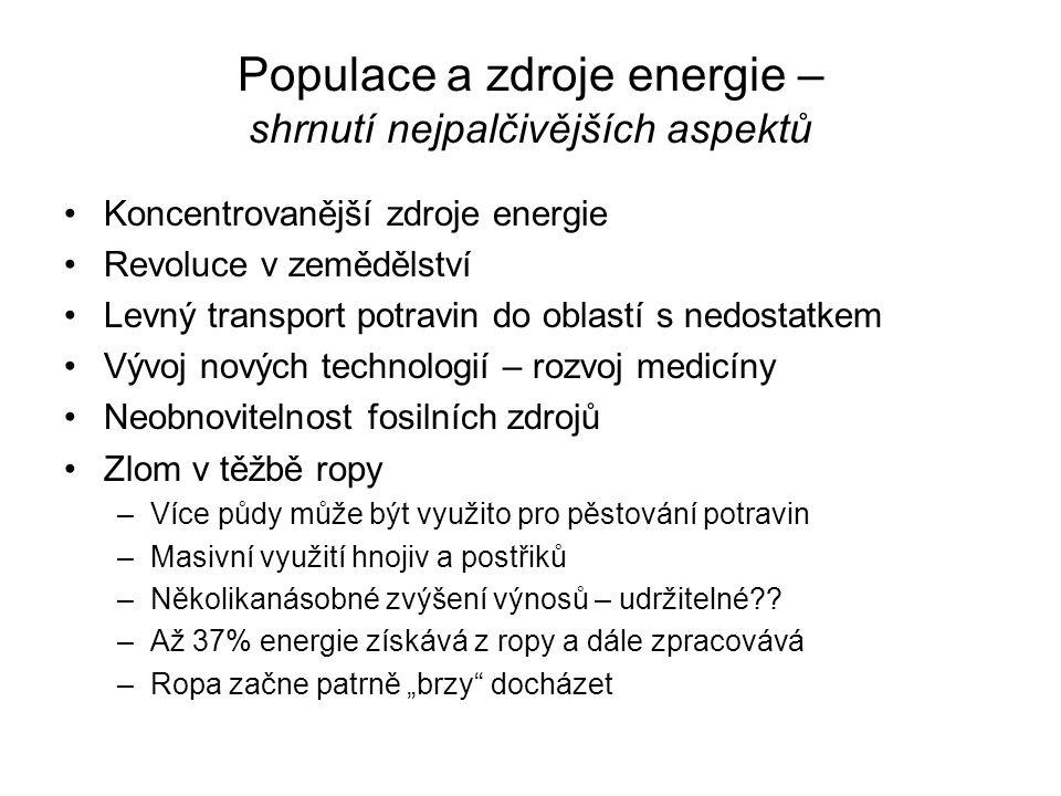 Populace a zdroje energie – shrnutí nejpalčivějších aspektů