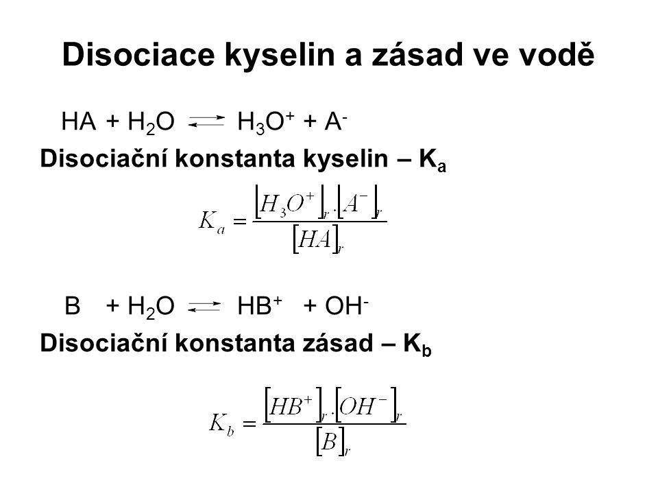Disociace kyselin a zásad ve vodě