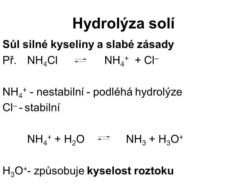 Hydrolýza solí Sůl silné kyseliny a slabé zásady Př. NH4Cl NH4+ + Cl–