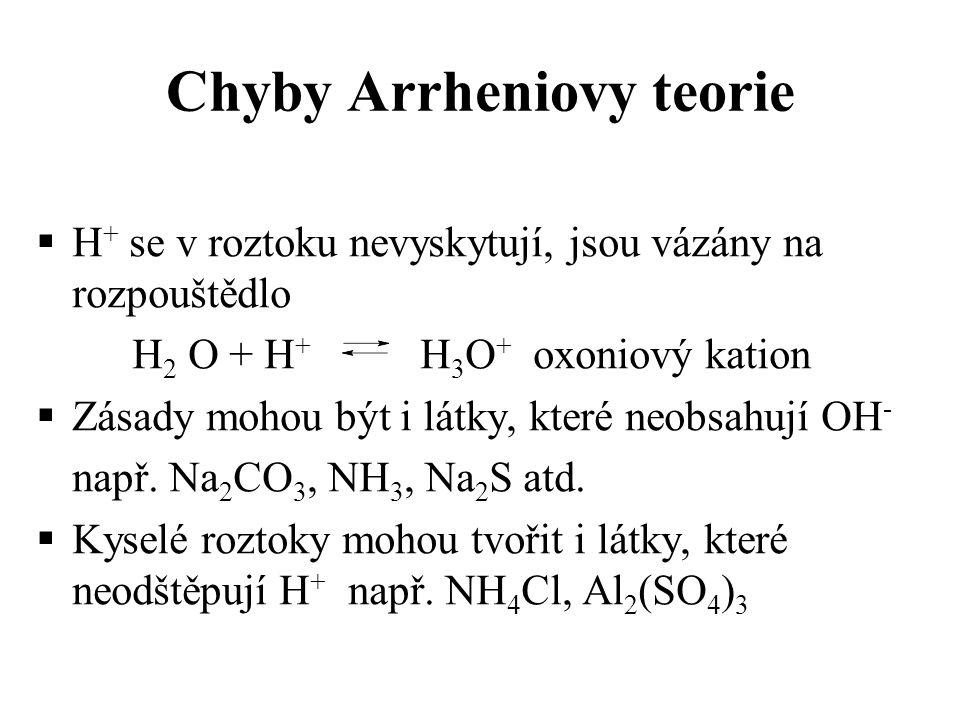Chyby Arrheniovy teorie