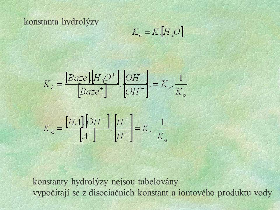 konstanta hydrolýzy konstanty hydrolýzy nejsou tabelovány.