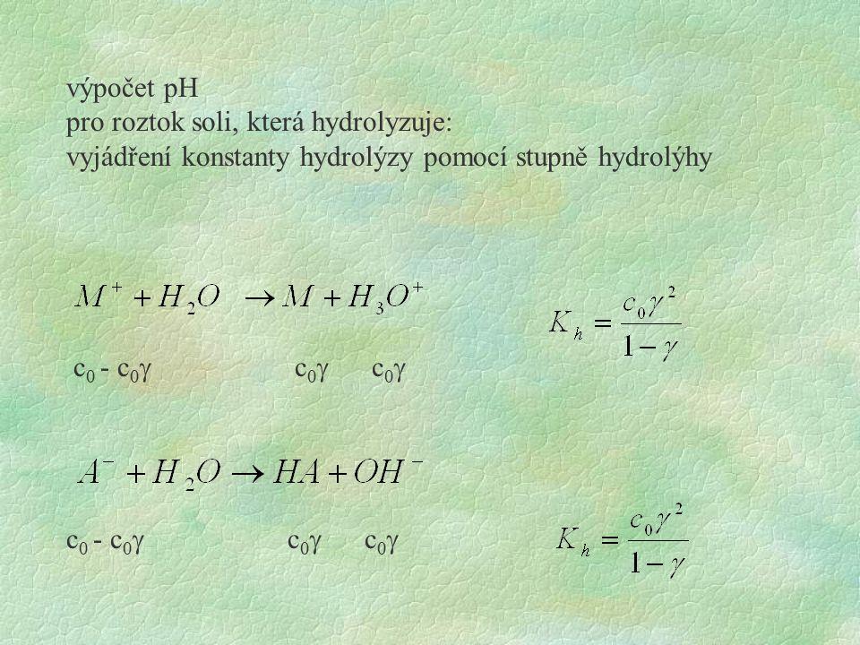 pro roztok soli, která hydrolyzuje: