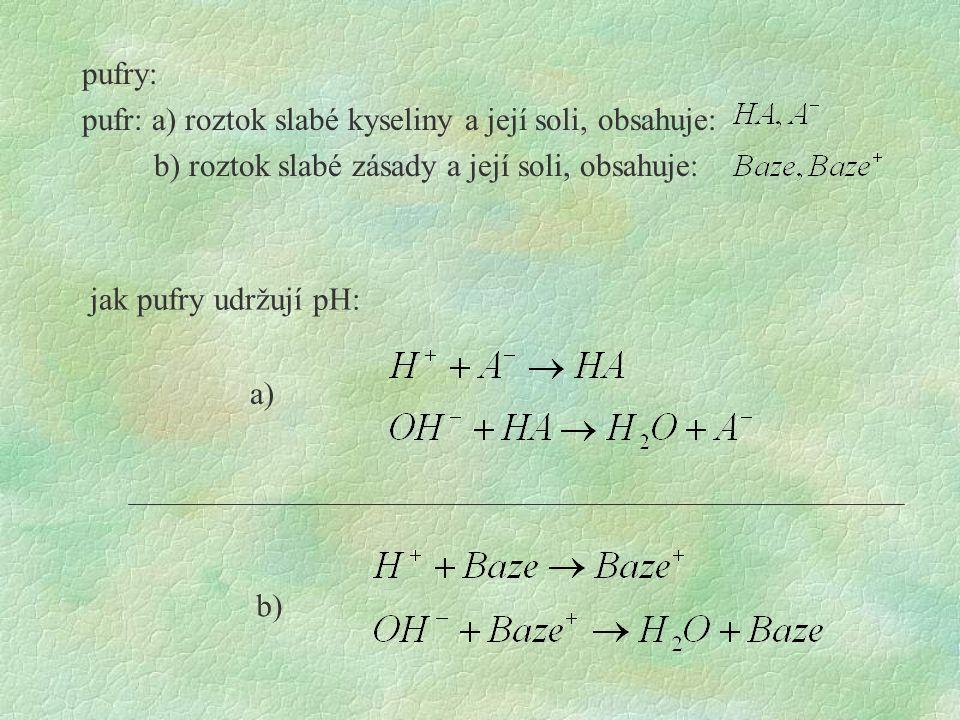 pufry: pufr: a) roztok slabé kyseliny a její soli, obsahuje: b) roztok slabé zásady a její soli, obsahuje: