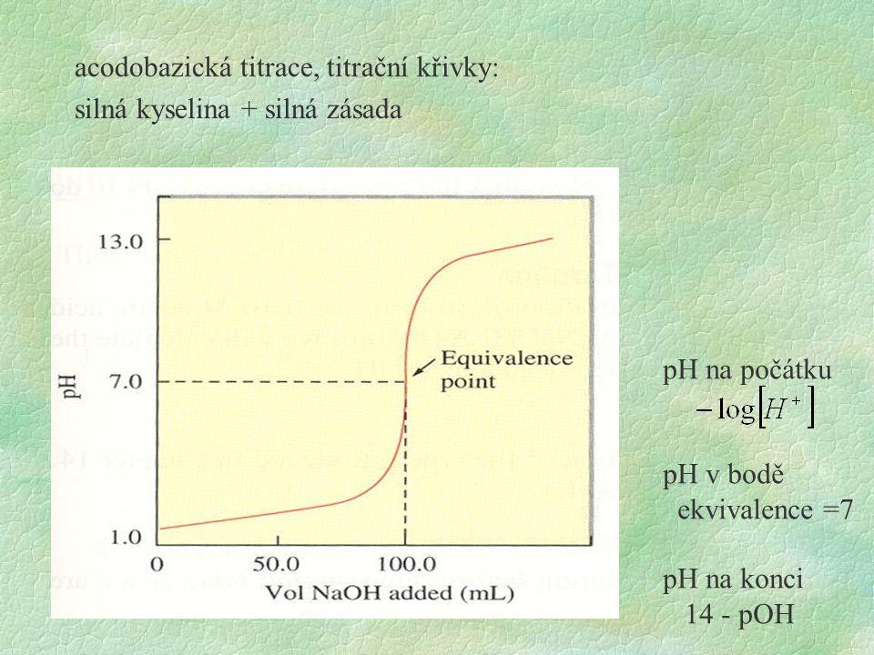 acodobazická titrace, titrační křivky: silná kyselina + silná zásada