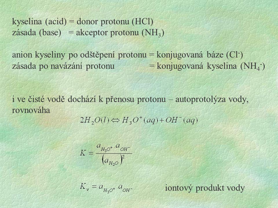 kyselina (acid) = donor protonu (HCl) zásada (base) = akceptor protonu (NH3) anion kyseliny po odštěpení protonu = konjugovaná báze (Cl-) zásada po navázání protonu = konjugovaná kyselina (NH4-) i ve čisté vodě dochází k přenosu protonu – autoprotolýza vody, rovnováha iontový produkt vody