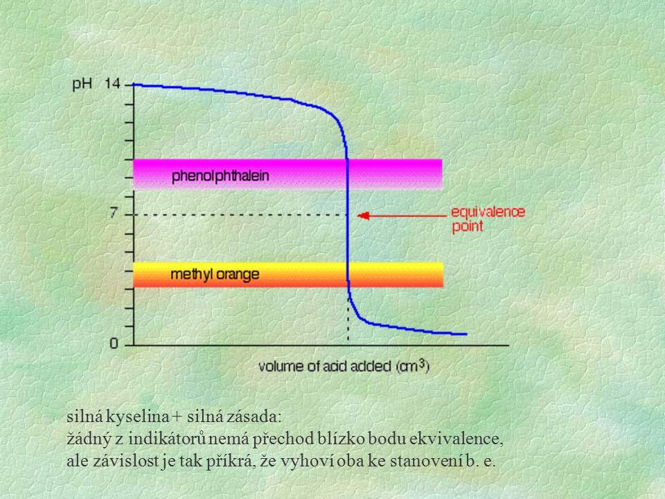 silná kyselina + silná zásada: