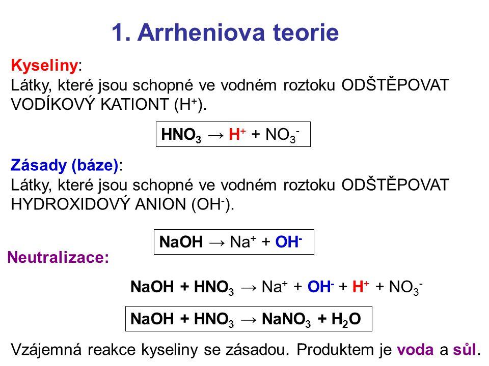 1. Arrheniova teorie Kyseliny: