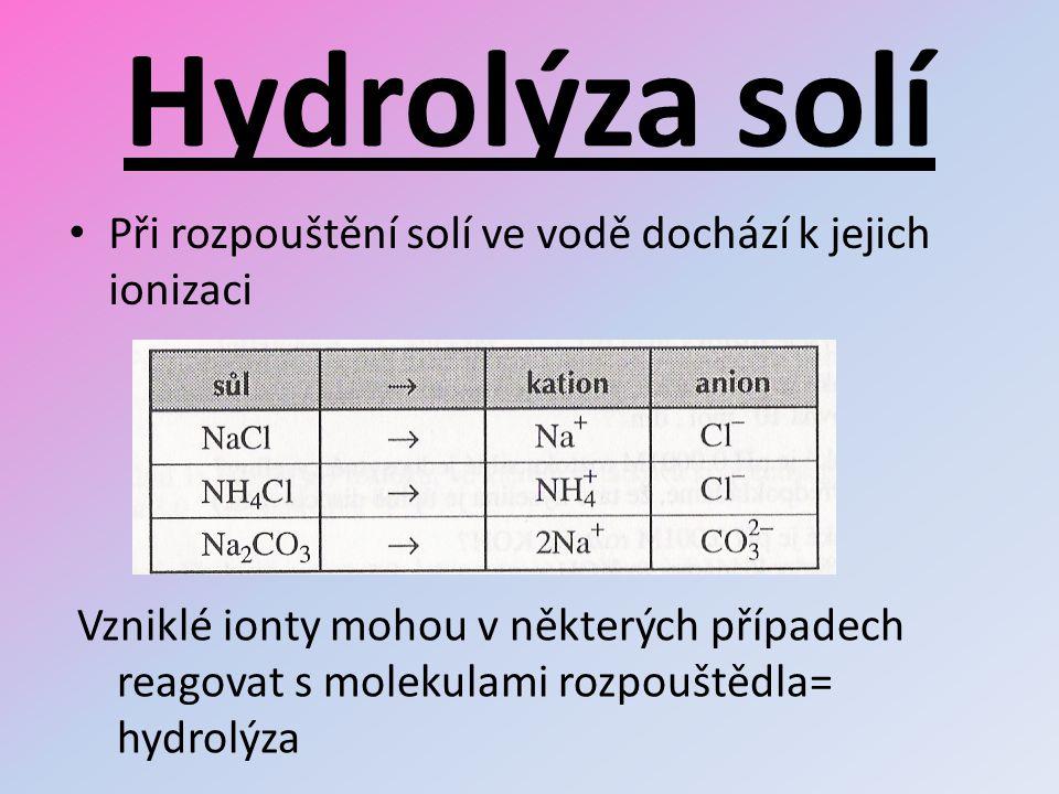 Hydrolýza solí Při rozpouštění solí ve vodě dochází k jejich ionizaci