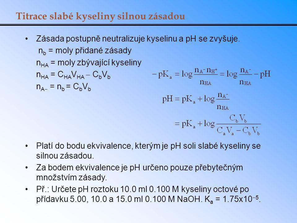Titrace slabé kyseliny silnou zásadou
