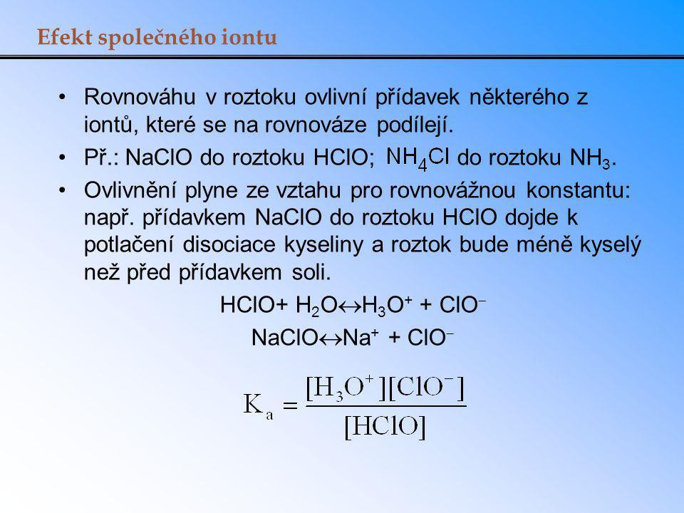 Efekt společného iontu
