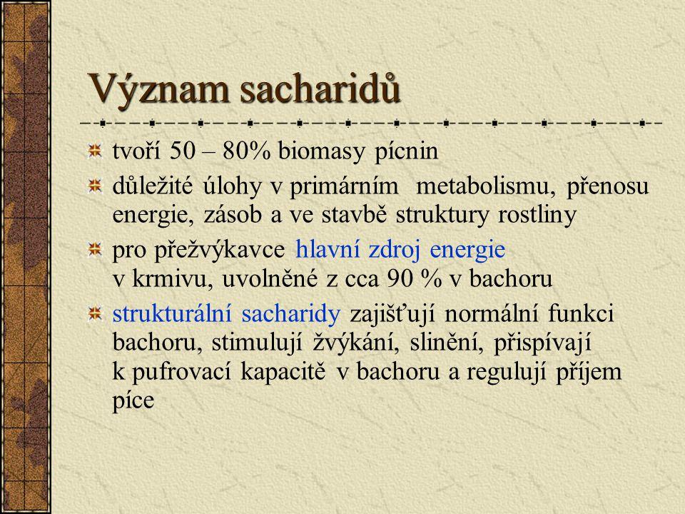 Význam sacharidů tvoří 50 – 80% biomasy pícnin