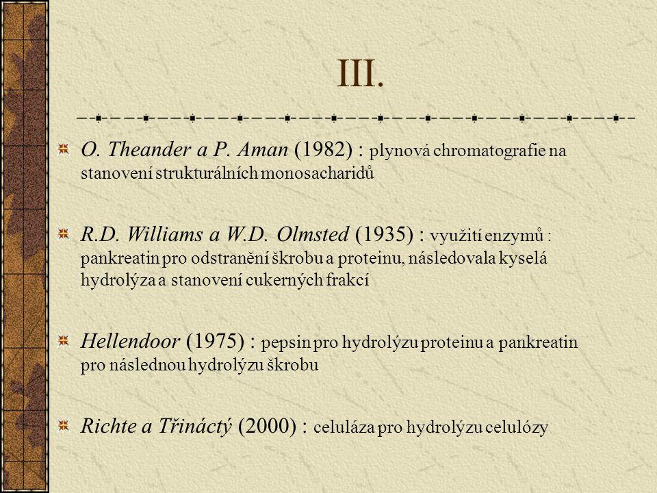 III. O. Theander a P. Aman (1982) : plynová chromatografie na stanovení strukturálních monosacharidů.