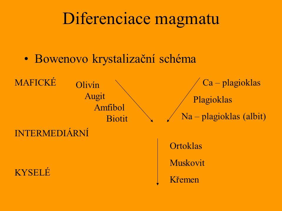 Diferenciace magmatu Bowenovo krystalizační schéma MAFICKÉ